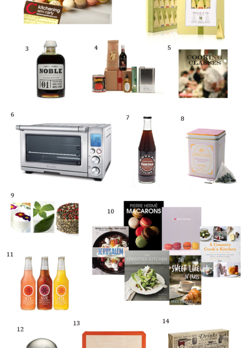 Holiday 2012 Gift Guide: Gifts for Foodies