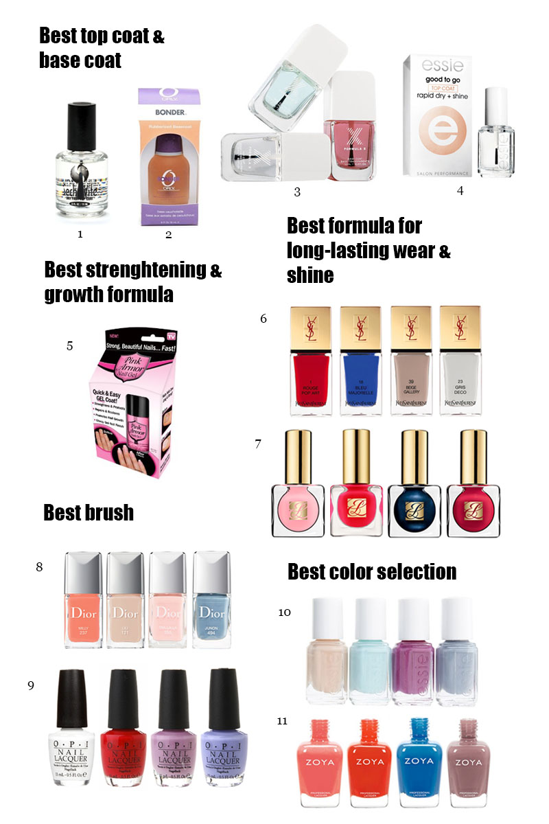 Manicure 101: Part 2 - The Best Nail Products for Beautiful Chip ...