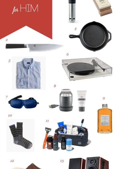 Holiday Gift Guide – For Men (by a man)